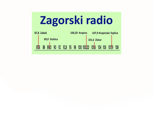 Radio Zagorski
